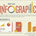 How to Create Buzz for a Launch with Infographics
